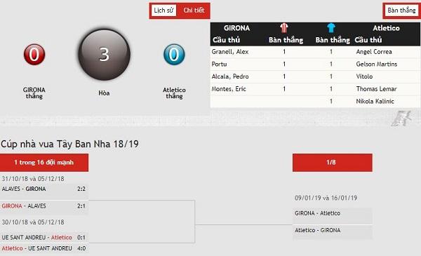 Nhận định kèo bóng đá Girona vs Atletico Madrid, 01h30 ngày 10/01