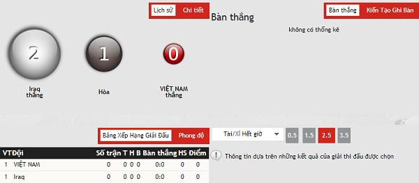 Nhận định kèo bóng đá Iraq vs Việt Nam, 20h30 ngày 08/01
