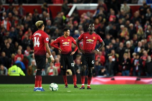 Nhận định kèo bóng đá Tottenham Hotspur vs Manchester United, 23h30 ngày 13/01