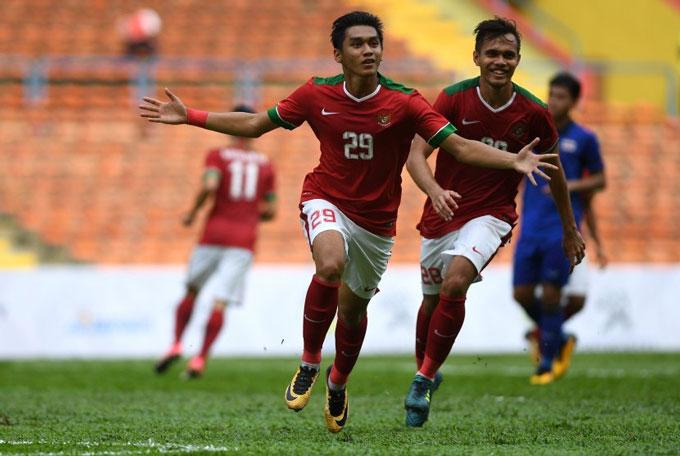 U23 Việt Nam tại Vòng Loại U23 Châu Á 2020