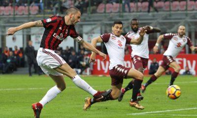 Nhận định kèo bóng đá Torino vs AC Milan, 01h30 ngày 29/04