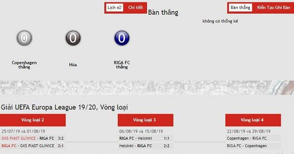 Nháºn Äá»nh kèo bóng Äá Copenhagen vs Riga, 00h45 ngà y 23/08