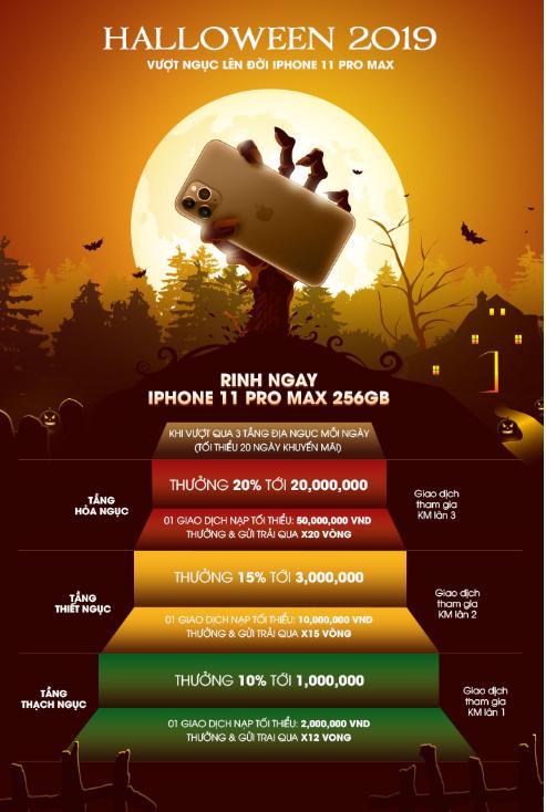 Đón Halloween, nhận ngay Iphone 11 Pro Max 256 GB tại Wellbet