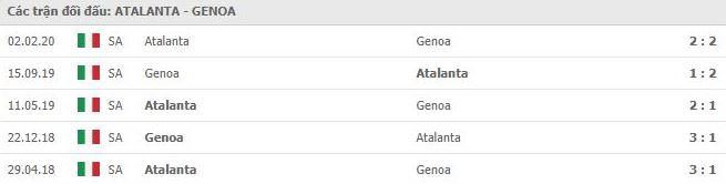 Soi kèo bóng đá hôm nay Atalanta vs Genoa, 00h00, 18/01/2021